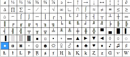 Les codages ascii iso 8859 1 windows 1252 et macroman alsacreations - Table des caracteres windows ...