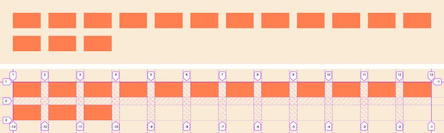 Grid Layout et positionnement absolu - Alsacreations [fr] @alsacreations