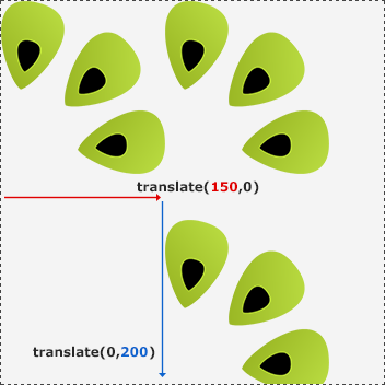 Canvas translation