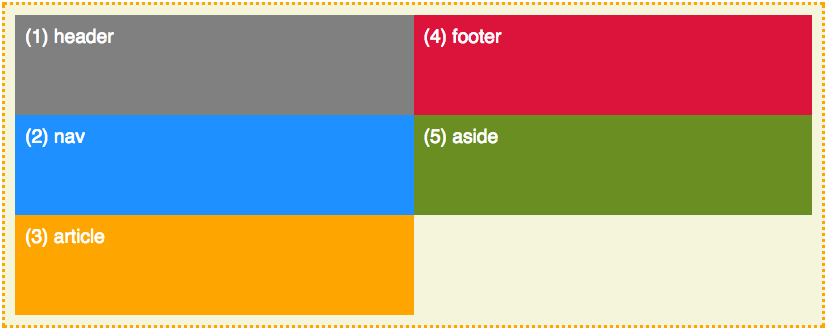 CSS3 Grid Layout - Alsacreations