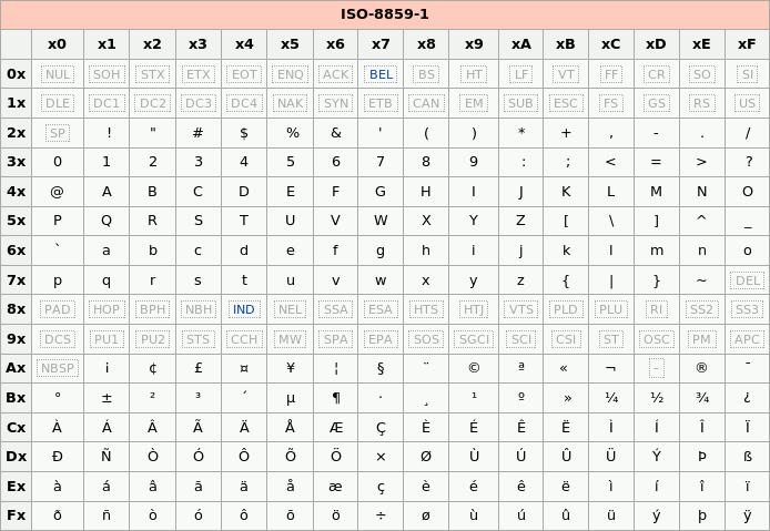 Latin Book Translation 29