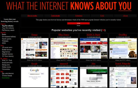 What the Internet knows about you